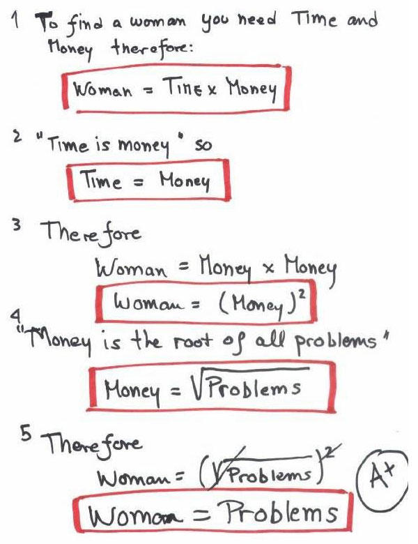 Woman by engineers - Time and Money